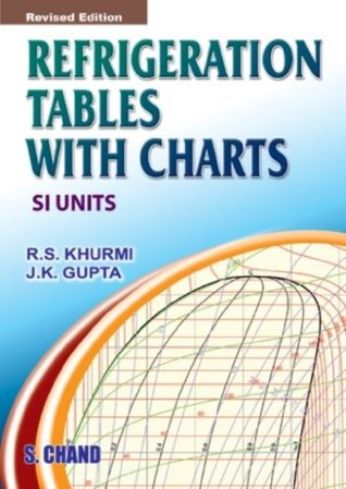 Refrigeration Tabeles With Charts: SI Units
