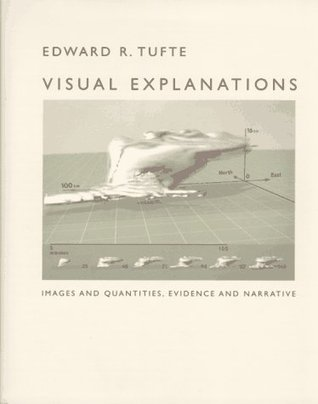 Visual Explanations by Edward R. Tufte