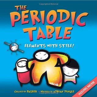The periodic table elements with style by simon basher 275583 urtaz Choice Image