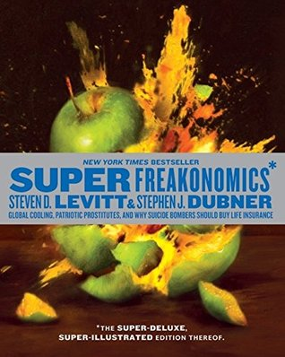 book review superfreakonomics To be completely honest, when i first signed up for the course entitled 'ap macroeconomics,' i truly had no idea what the 'macro' in the word meant.