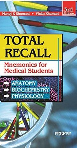 Total Recall: Mnemonics In Anatomy, Biochemistry, Physiology