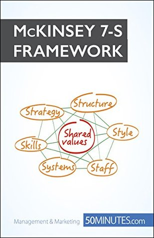 McKinsey 7S Framework: Understand the connections within your business (Management & Marketing Book 19)