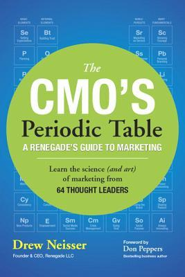 The CMO's Periodic Table