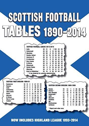 Scottish Football Tables 1890-2014