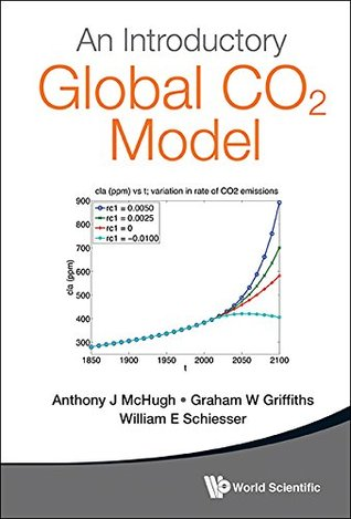 An Introductory Global CO2 Model: