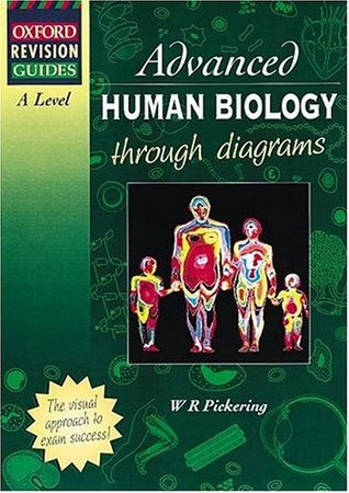 A-Level Advanced Human Biology Through Diagrams