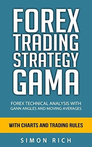 Гамма-форекс торги на форекс 8.01.2012
