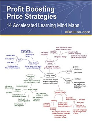Profit Boosting Price Strategies: 14 Accelerated Learning Mind Maps