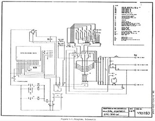 OPERATOR, ORGANIZATIONAL, DIRECT SUPPORT AND GENERAL SUPPORT MAINTENANCE MANUAL INCLUDING REPAIR PARTS LIST FOR WELDING MACHINE MODEL HOBART GCC-300W