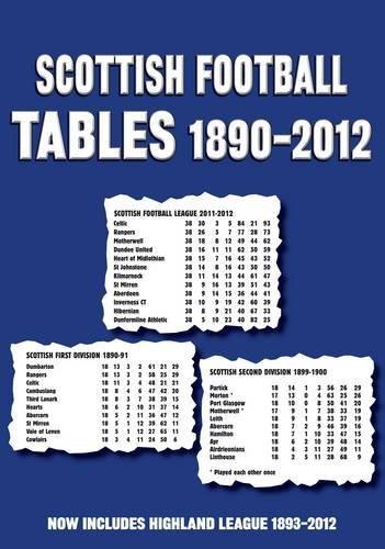 Scottish Football Tables 1890-2012