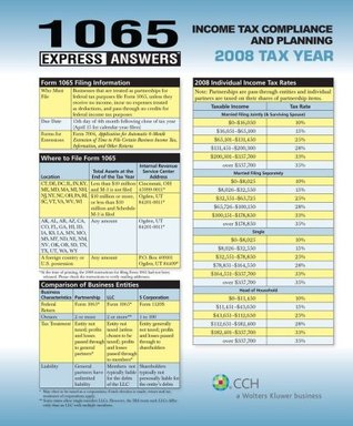 1065 Express Answers for the 2008 Tax Year