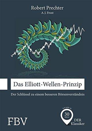 Das Elliott-Wellen-Prinzip: Der Schlüssel zu einem besseren Börsenverständnis