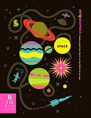 infographics-space