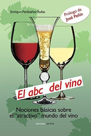 El ABC del vino: Nociones básicas sobre el atractivo mundo del vino