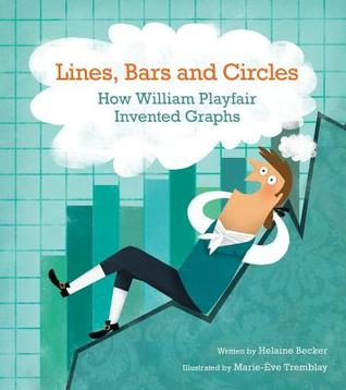 Lines, Bars and Circles: How William Playfair Invented Graphs