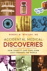 Accidental Medical Discoveries by Robert W. Winters