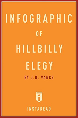 Infographic of Hillbilly Elegy: by J.D. Vance
