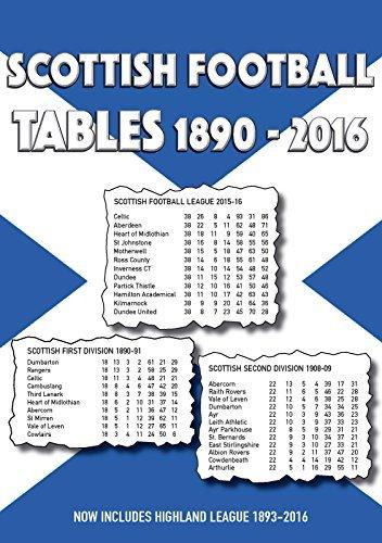 Scottish Football Tables 1890-2016