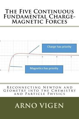 The Five Continuous Fundamental Charge-Magnetics Forces: Reconnecting Newton and Geometry Into Chemistry and Particle Physics