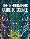 The Infographic G...