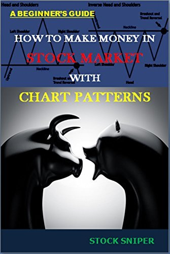 how to make money in stock market with chart patterns
