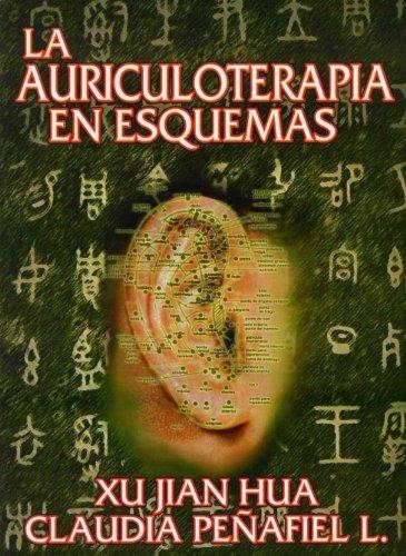 La Auriculoterapia en Esquemas