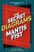 The Secret Diagrams of Mant...
