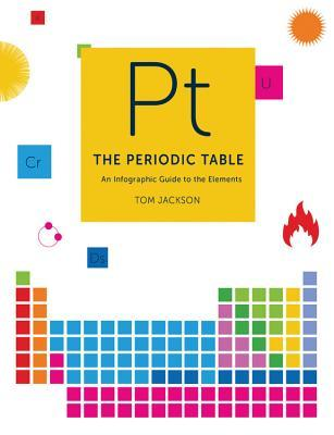The periodic table a visual guide to the elements by tom jackson 33785435 urtaz Images