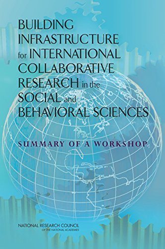 Building Infrastructure for International Collaborative Research in the Social and Behavioral Sciences: Summary of a Workshop