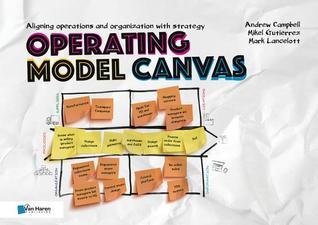 Operating Model Canvas