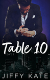 Table 10: Part 2 (Table 10, #2)