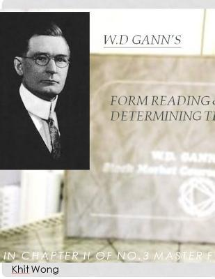 W.D. Gann Implicit Rules of Trend - WD Gann Mechanical Trend Trading System