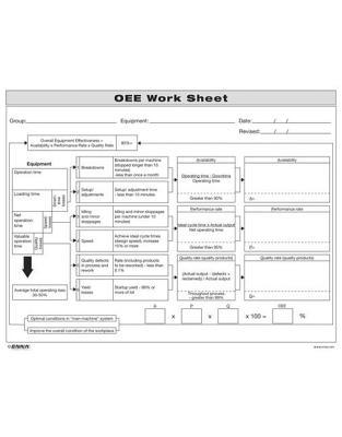 Oee Worksheet