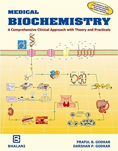 MEDICAL BIOCHEMISTRY: A COMPREHENSIVE CLINICAL APPROACH WITH THEORY AND PRACTICALS WITH FREE MCQS BOOKLET
