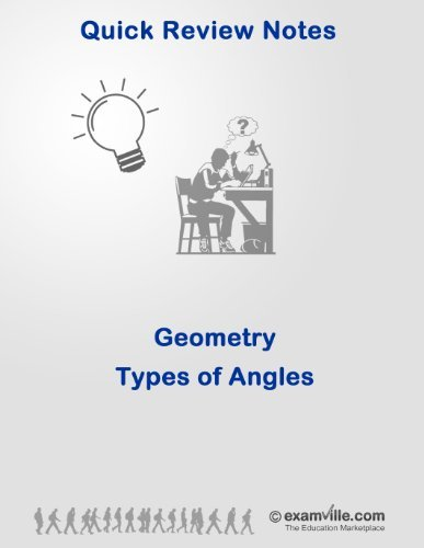 Geometry Quick Review: Types of Angles (Quick Review Notes)