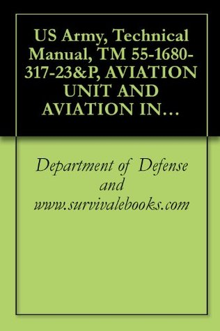 US Army, Technical Manual, TM 55-1680-317-23&P, AVIATION UNIT AND AVIATION INTERMEDIATE MAINTENANCE MANUAL WITH REPAIR PARTS AND SPECIAL TOOLS LIST FOR ARMY AIRCRAFT SURVIVAL KITS