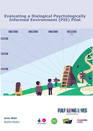 Evaluation of a Dialogical Psychologically Informed Environment (PIE) Pilot: Addressing homelessness, re-offending, substance abuse, and mental illness