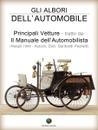 Gli albori dell'automobile - Principali vetture: 2