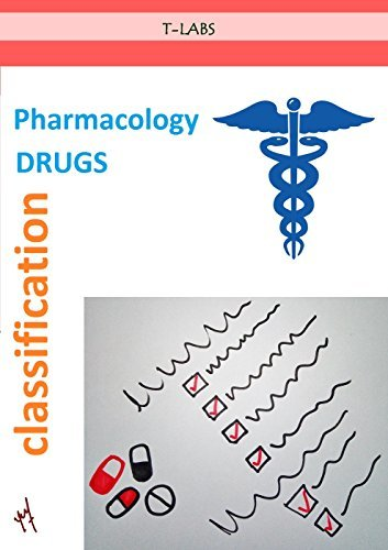 Pharmacology Drugs Classification