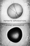 Infinite Gradation