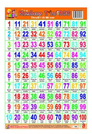WALL CHARTS OF PLASTIC NON TEAR ABLE OF NUMBERS 1 to 100