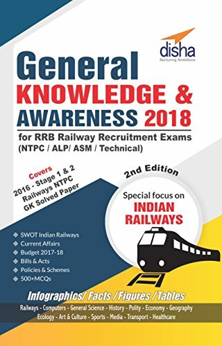 General Knowledge & Awareness 2018 for RRB Railway Recruitment Exams