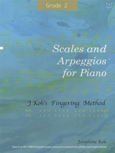 Josephine Koh Scales And Arpeggios For Piano Fingering Method Grade 2