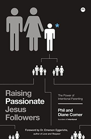 Raising Passionate Jesus Followers: The Power of Intentional Parenting
