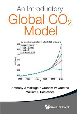 Introductory Global Co2 Model, an