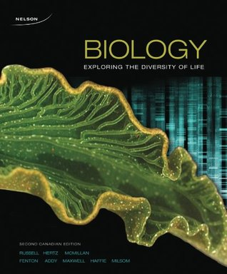 Student Study Guide for Biology