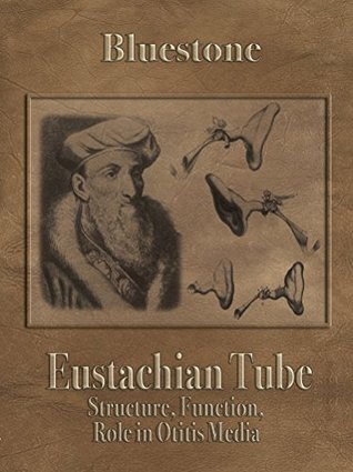 The Eustachian Tube: Structure, Function, and Role in the Middle Ear