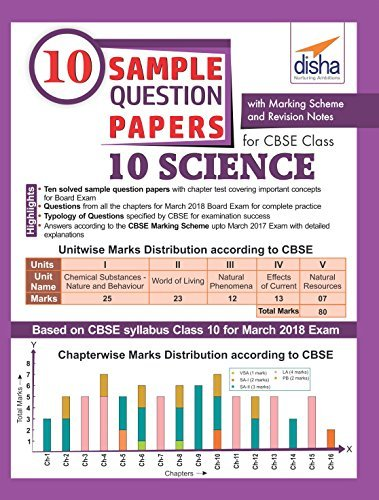 10 Sample Question Papers for CBSE Class 10 Science with Marking Scheme & Revision Notes