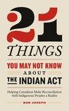 21 Things You May...