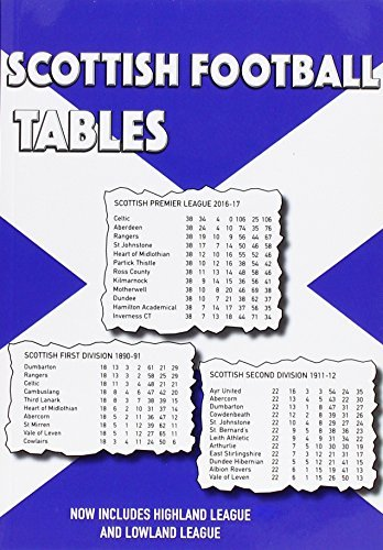 Scottish Football Tables 1890-2017